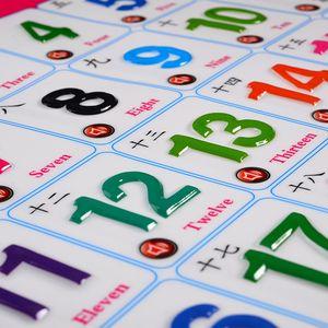 婴幼儿童认数字1到100有声<span class=H>挂图</span>宝宝早教玩具认知卡拼音字母表墙贴